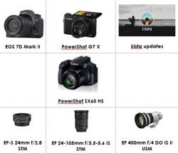 Canon представи нови продукти на Photokina 2014